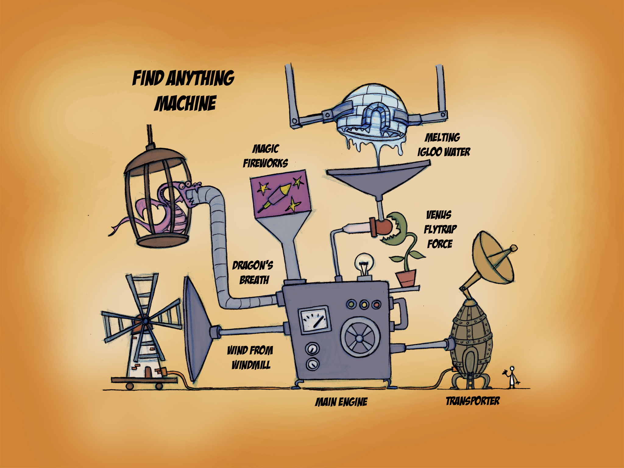 rube goldberg machine instructions